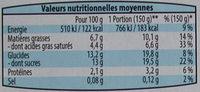 Yaourt à la Grecque sur lit de Mûre, sur lit de Framboise - Informations nutritionnelles