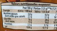 Crème dessert - Informations nutritionnelles - fr