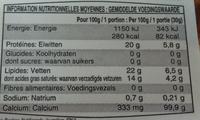 Camembert de Normandie AOP, Au Lait Cru (22 % MG) - Informação nutricional - fr