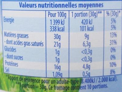 Petit Pré double Crème (30 % MG) - Voedigswaarden