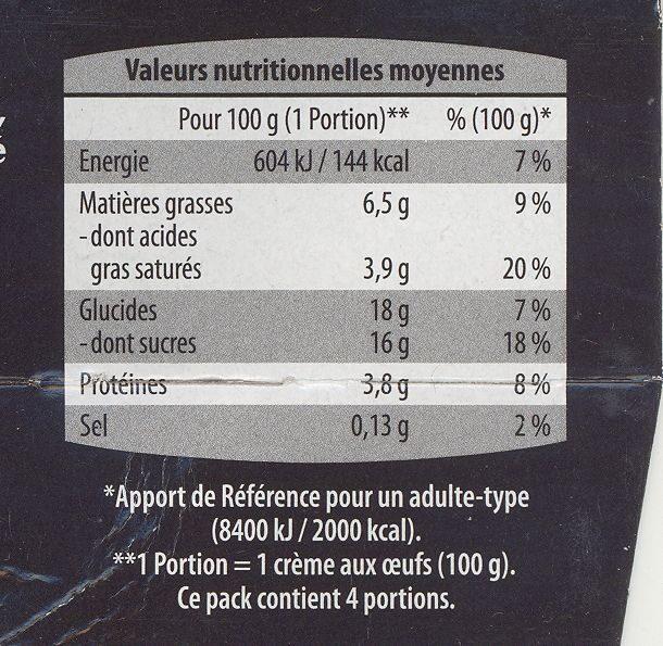 Crème aux Oeufs Saveur Vanille - Informations nutritionnelles - fr