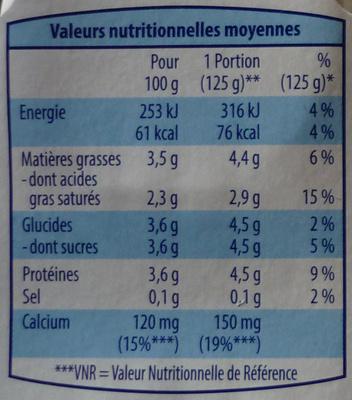 Yaourt Brassé - Informations nutritionnelles - fr