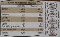 Liégeois au Café - Nutrition facts - fr
