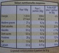 Camembert, au lait pasteurisé (21 % MG) - Informations nutritionnelles - fr
