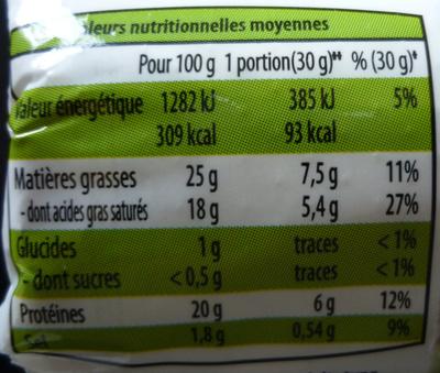 Fromage de chèvre (25% MG) - Informations nutritionnelles
