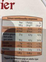 Coulommiers (23 % MG) au lait pasteurisé - Informations nutritionnelles - fr