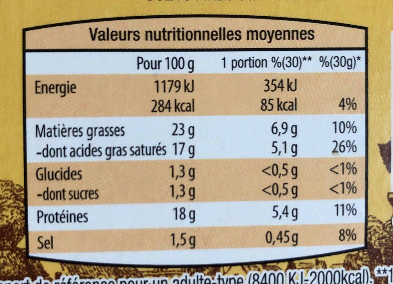 Fromage de chèvre au lait cru - Informations nutritionnelles - fr