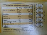 Tiramisu (2 pots) - Voedingswaarden - fr