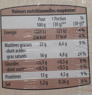 Saint-Marcellin - Nutrition facts - fr