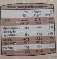 Saint-Marcellin - Valori nutrizionali - fr