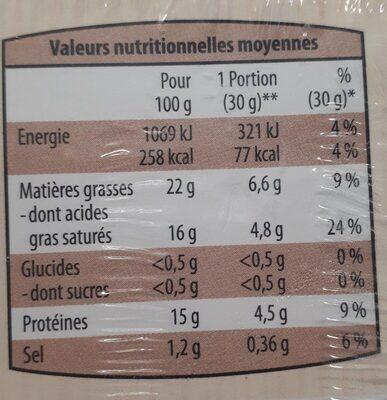 Saint-Marcellin - Valori nutrizionali