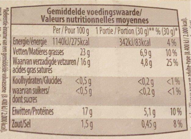 Brebis - Nutrition facts - fr