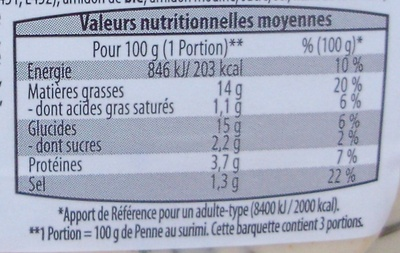 jambon bellota Iberique - Informations nutritionnelles - fr