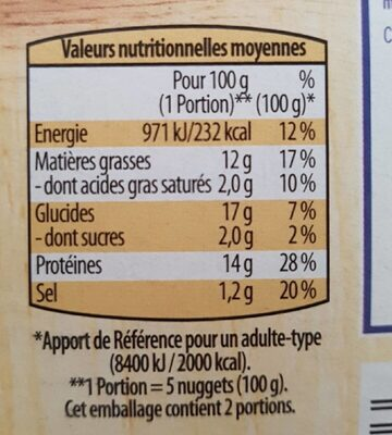 Nuggets de Poulet - Nutrition facts - fr