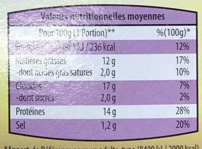 Nuggets de Poulet - Nutrition facts