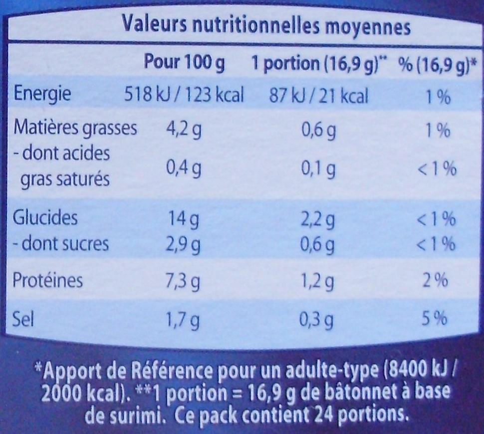 24 Bâtonnets à base de surimi (4 sachets fraîcheur) - Nutrition facts - fr