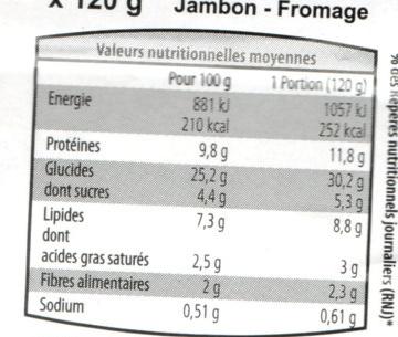 Croque-monsieur gratinés jambon fromage - Informations nutritionnelles - fr