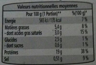 Céleri râpé en sauce rémoulade - Informations nutritionnelles - fr