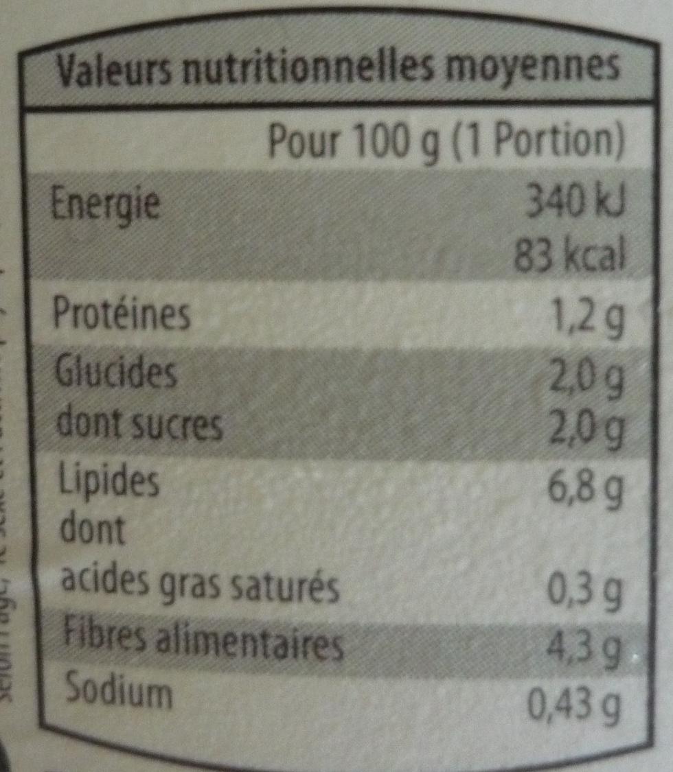 Céleri rémoulade - Nutrition facts - fr