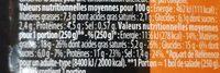 Salade poulet crudités - Informations nutritionnelles - fr