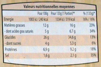 Flammekueche - Tarte flambée aux lardons et oignons - Nutrition facts - fr