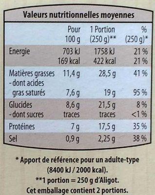 Aligot - Informations nutritionnelles