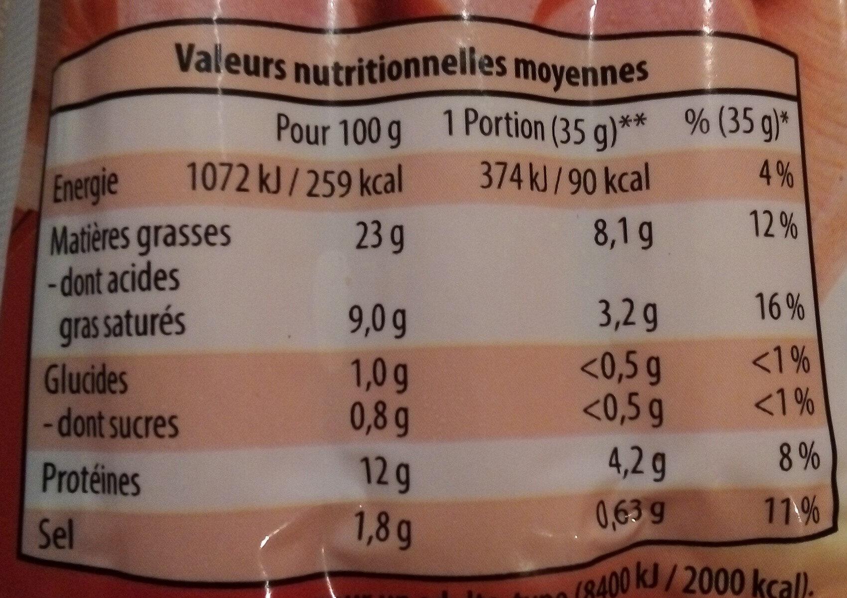 Knacks - Voedingswaarden