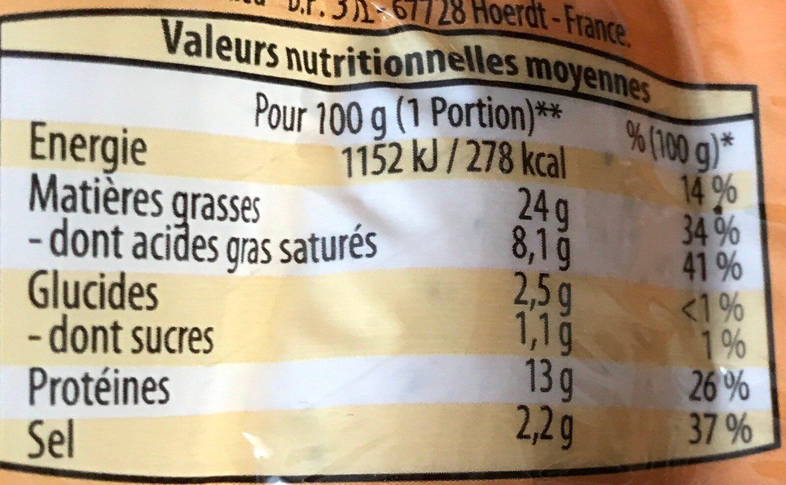 Saucisses blanches à griller aux herbes - Informations nutritionnelles - fr
