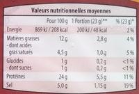 Jambon cru de Westphalie fumé - 13 tranches - Informations nutritionnelles
