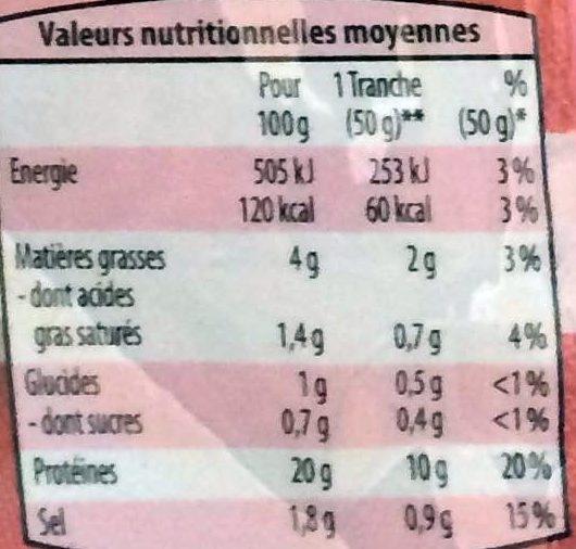 Jambon Supérieur Découenné Dégraissé (4 tranches) - Informations nutritionnelles - fr