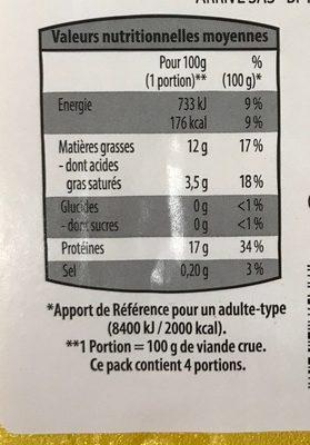 Cuisses de Poulet découpées Nature - Ingredients