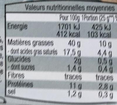 Mousse de Canard au Porto - Informations nutritionnelles