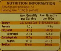 Toffifee - Nutrition facts