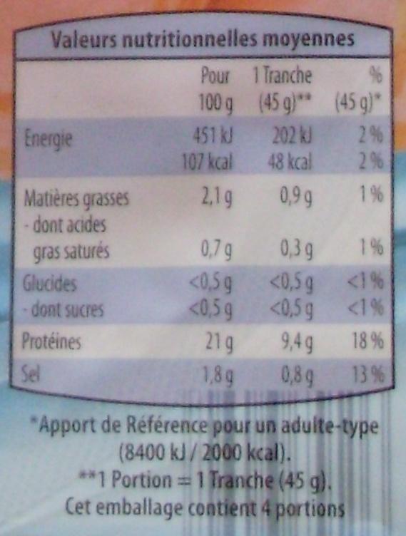 Blanc de Poulet Supérieur (Doré au Four) 4 Tranches - Informations nutritionnelles