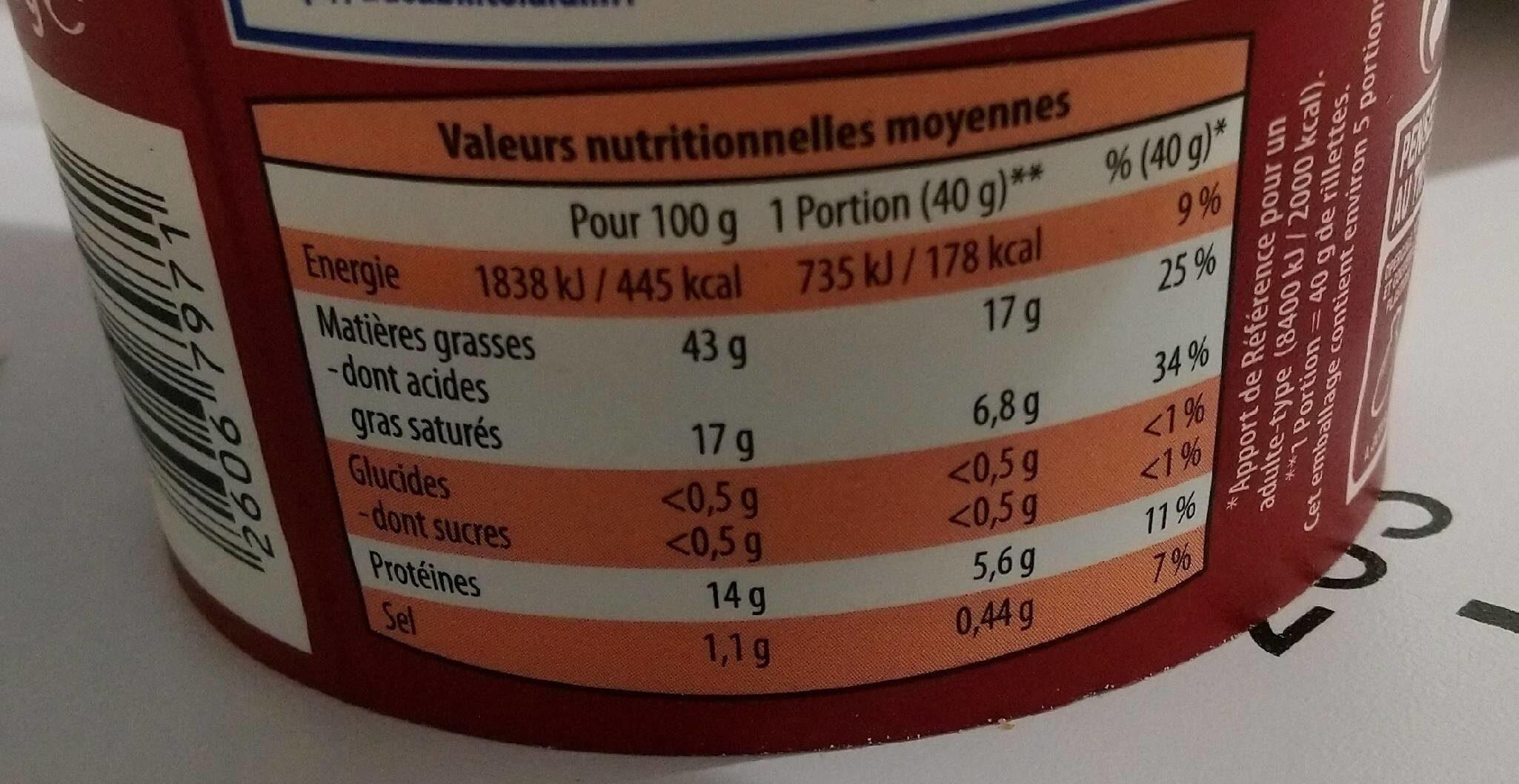 Rillettes de Porc - Informations nutritionnelles - fr
