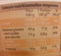 Rillettes de Porc - Nutrition facts - fr