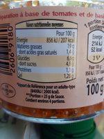 Confit de tomates séchées au basilic - Nutrition facts