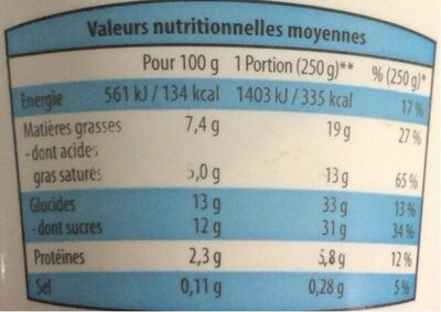 Maxi gourmand - Informations nutritionnelles - fr
