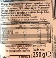 Mélange classique - Nutrition facts