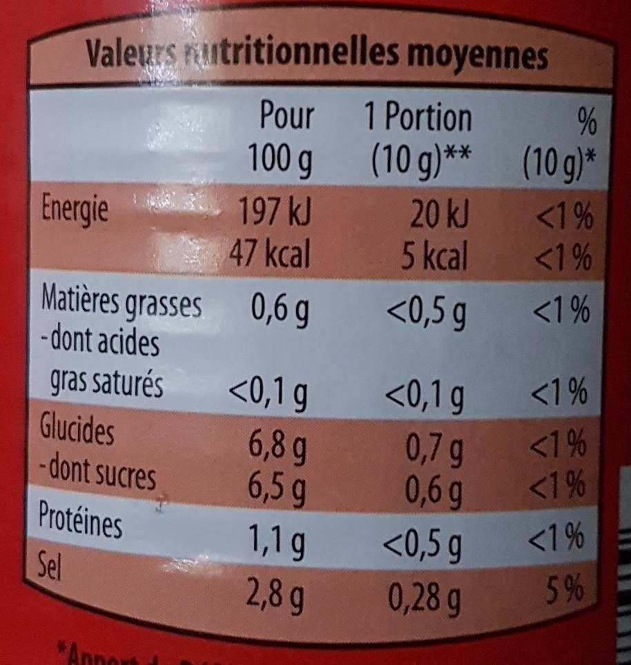 Chipotles - Nutrition facts