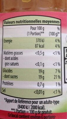 compote de pêches - Nutrition facts - fr