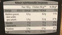 Panna cotta - Valori nutrizionali - fr