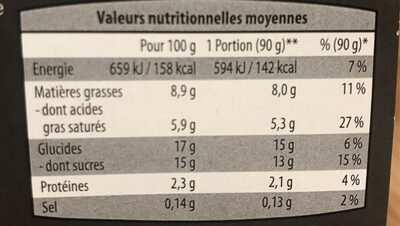 Panna cotta - Nutrition facts - fr