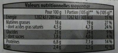 Raviolis Chinois au porc - Informations nutritionnelles
