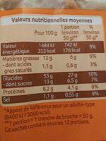 Brioche tressée nature - Informations nutritionnelles - fr