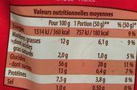 Brioche Tressée nature - Nutrition facts - fr