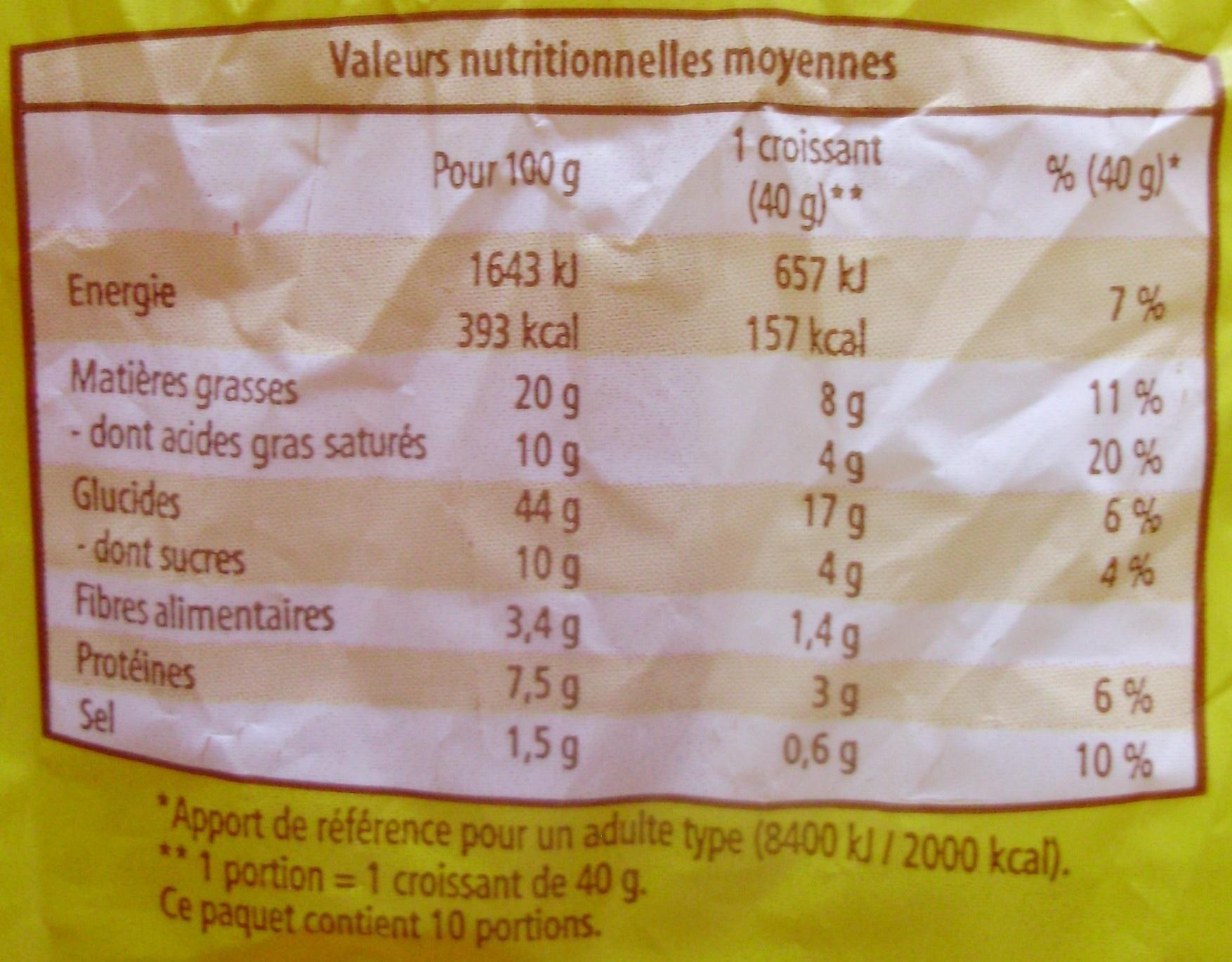 10 Croissants - Voedigswaarden