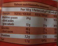 10 pains au chocolat - Informations nutritionnelles