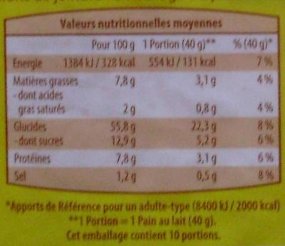 10 Pains au Lait (Extra moelleux) - Nutrition facts - fr
