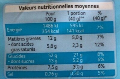 10 pains au lait - Nutrition facts - fr